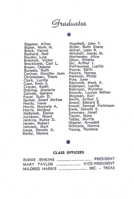 1938 BYH Graduation Program List - 5B